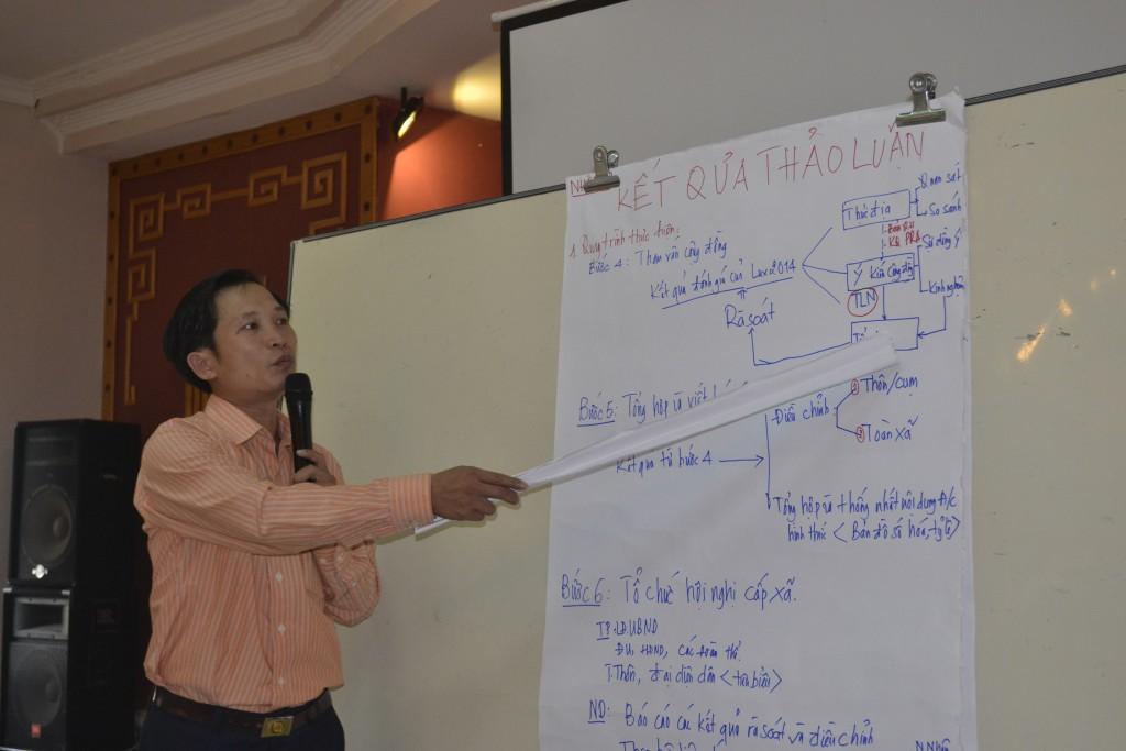 Đai biểu trình bày bài tập nhóm